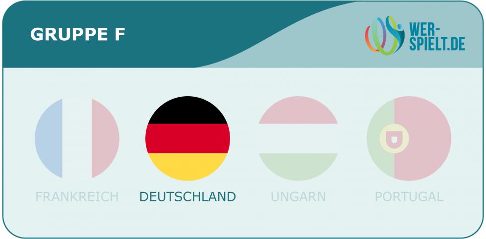 Deutschland Polen 2021 Tickets